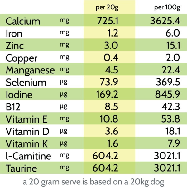Flourish Vegan Nutritional Panel